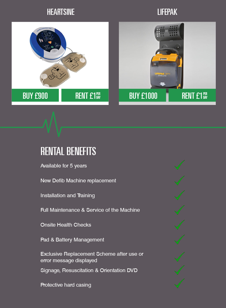 Why should you rent a defibrillator?